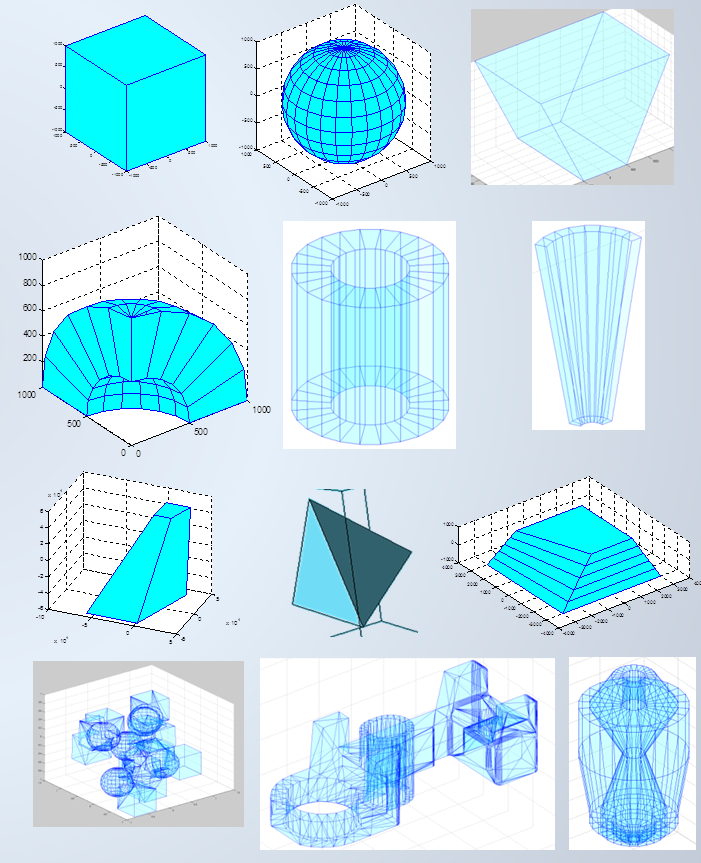 Aida Project Sft Group Develops A New Generation Geometry Toolkit