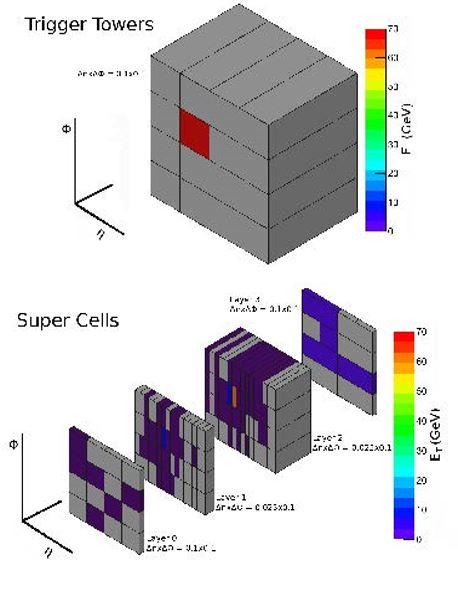 The LS2 period for the ATLAS detector | EP Department newsletter